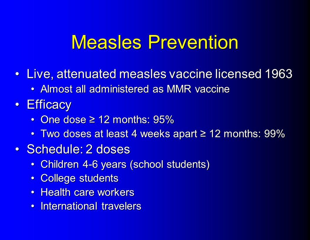 Prevalence of Measles Antibodies U.S Population, 1988-1994 Hutchins SS et al, JID 2004 93% ≥ 6 years Born < 1957 99% Born >= 1957 87% Born 1967-76 81%