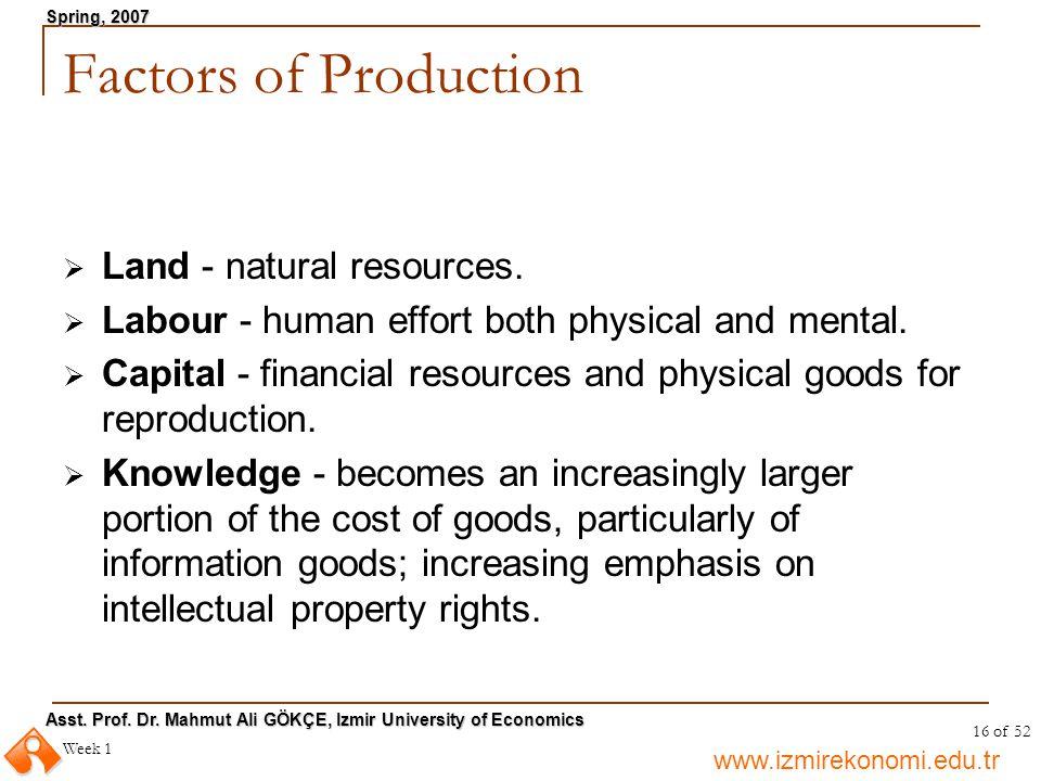 www.izmirekonomi.edu.tr Asst. Prof. Dr. Mahmut Ali GÖKÇE, Izmir University of Economics Spring, 2007 Week 1 16 of 52 Factors of Production  Land - na
