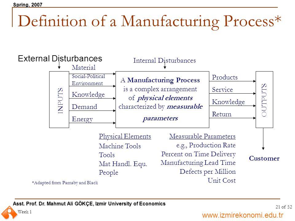 www.izmirekonomi.edu.tr Asst. Prof. Dr. Mahmut Ali GÖKÇE, Izmir University of Economics Spring, 2007 Week 1 21 of 52 Definition of a Manufacturing Pro