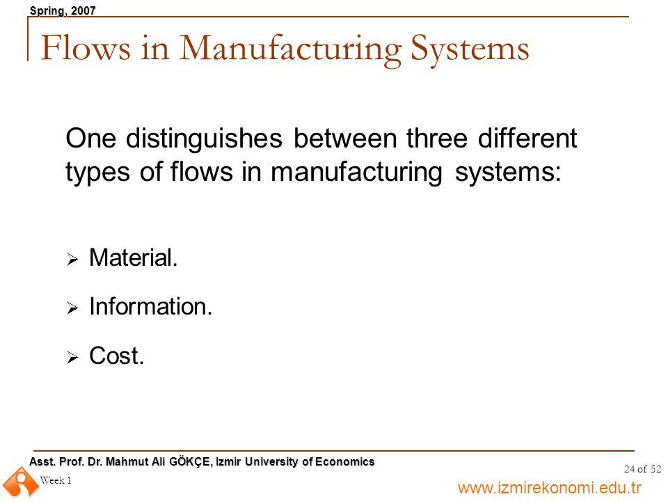 www.izmirekonomi.edu.tr Asst. Prof. Dr. Mahmut Ali GÖKÇE, Izmir University of Economics Spring, 2007 Week 1 24 of 52 Flows in Manufacturing Systems On