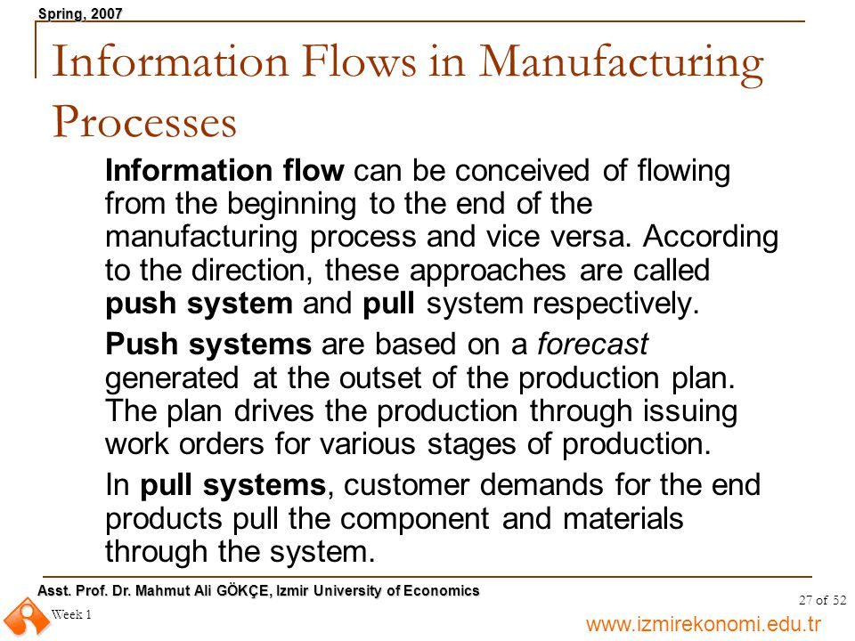 www.izmirekonomi.edu.tr Asst. Prof. Dr. Mahmut Ali GÖKÇE, Izmir University of Economics Spring, 2007 Week 1 27 of 52 Information Flows in Manufacturin