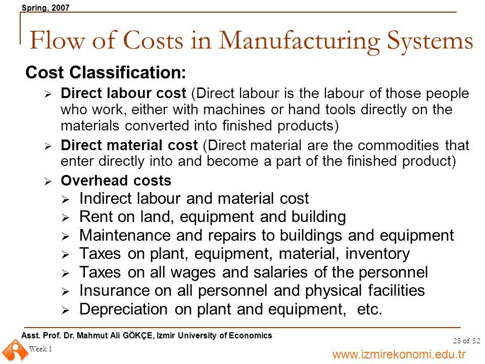 www.izmirekonomi.edu.tr Asst. Prof. Dr. Mahmut Ali GÖKÇE, Izmir University of Economics Spring, 2007 Week 1 28 of 52 Flow of Costs in Manufacturing Sy