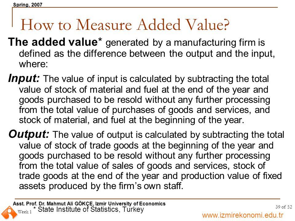 www.izmirekonomi.edu.tr Asst. Prof. Dr. Mahmut Ali GÖKÇE, Izmir University of Economics Spring, 2007 Week 1 39 of 52 How to Measure Added Value? The a