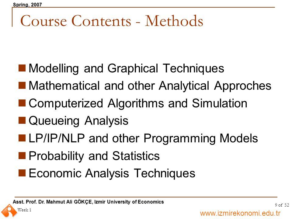 www.izmirekonomi.edu.tr Asst. Prof. Dr. Mahmut Ali GÖKÇE, Izmir University of Economics Spring, 2007 Week 1 9 of 52 Course Contents - Methods Modellin