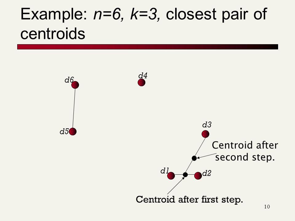 10 Example: n=6, k=3, closest pair of centroids d1 d2 d3 d4 d5 d6 Centroid after first step. Centroid after second step.