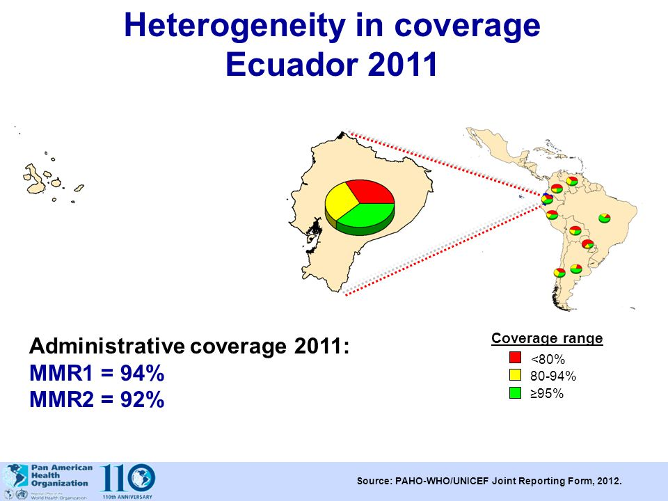 Coverage range <80% 80-94% ≥95% Source: PAHO-WHO/UNICEF Joint Reporting Form, 2012. Administrative coverage 2011: MMR1 = 94% MMR2 = 92% Heterogeneity