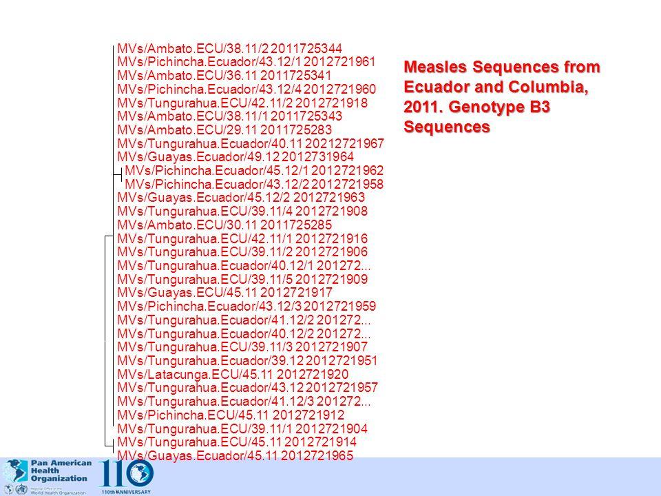 MVs/Ambato.ECU/38.11/2 2011725344 MVs/Pichincha.Ecuador/43.12/1 2012721961 MVs/Ambato.ECU/36.11 2011725341 MVs/Pichincha.Ecuador/43.12/4 2012721960 MVs/Tungurahua.ECU/42.11/2 2012721918 MVs/Ambato.ECU/38.11/1 2011725343 MVs/Ambato.ECU/29.11 2011725283 MVs/Tungurahua.Ecuador/40.11 20212721967 MVs/Guayas.Ecuador/49.12 2012731964 MVs/Pichincha.Ecuador/45.12/1 2012721962 MVs/Pichincha.Ecuador/43.12/2 2012721958 MVs/Guayas.Ecuador/45.12/2 2012721963 MVs/Tungurahua.ECU/39.11/4 2012721908 MVs/Ambato.ECU/30.11 2011725285 MVs/Tungurahua.ECU/42.11/1 2012721916 MVs/Tungurahua.ECU/39.11/2 2012721906 MVs/Tungurahua.Ecuador/40.12/1 201272...