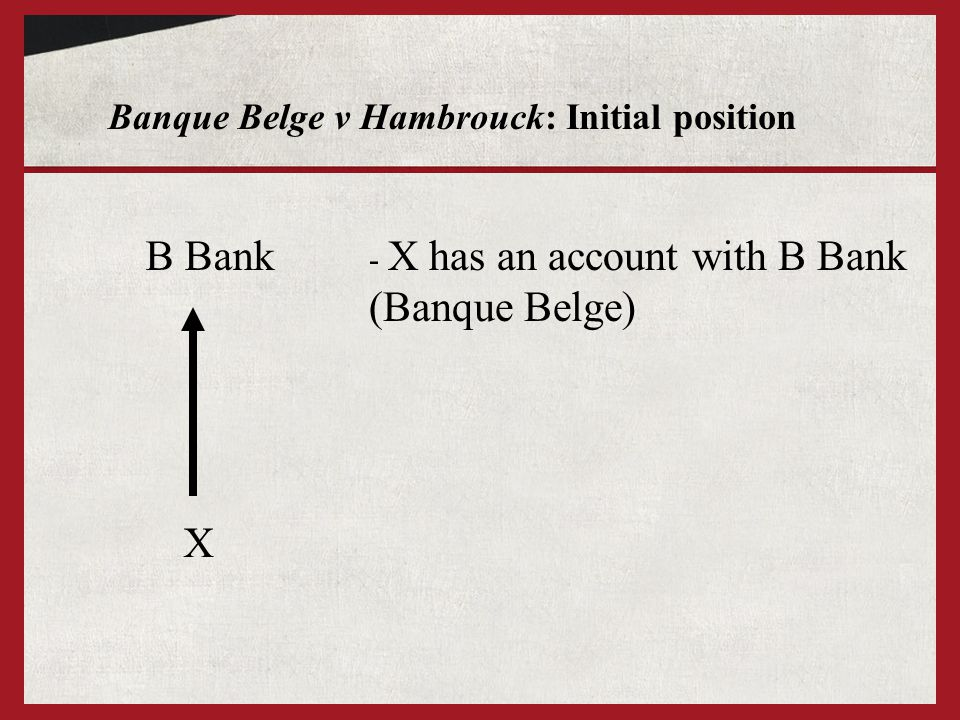 Banque Belge v Hambrouck: Initial position B Bank X - X has an account with B Bank (Banque Belge)