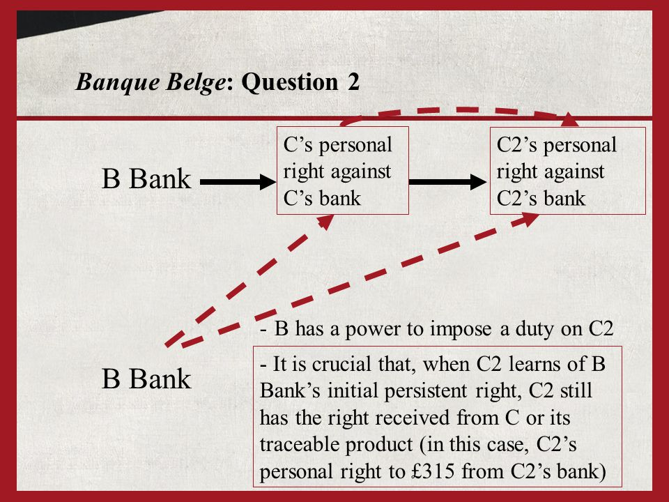 Banque Belge: Question 2 B Bank - B has a power to impose a duty on C2 - It is crucial that, when C2 learns of B Bank's initial persistent right, C2 still has the right received from C or its traceable product (in this case, C2's personal right to £315 from C2's bank) C's personal right against C's bank C2's personal right against C2's bank