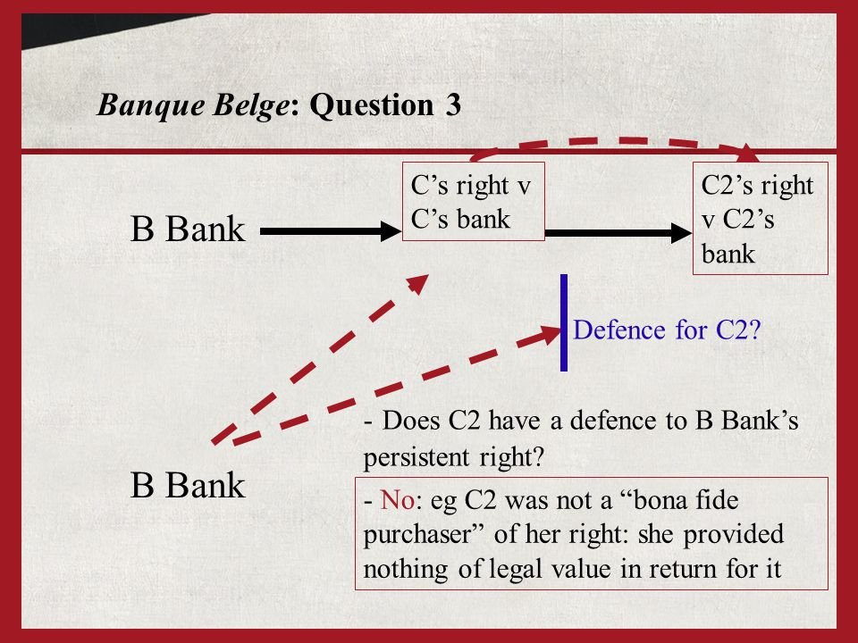 """Banque Belge: Question 3 B Bank C2's right v C2's bank - Does C2 have a defence to B Bank's persistent right? - No: eg C2 was not a """"bona fide purchas"""