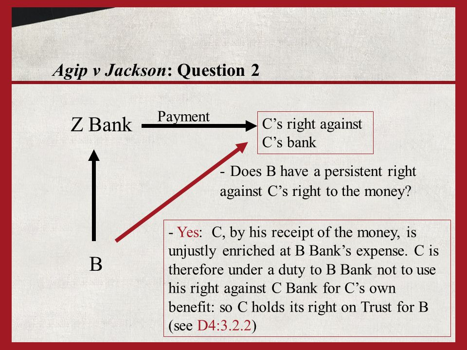 Agip v Jackson: Question 2 Z Bank B C's right against C's bank Payment - Does B have a persistent right against C's right to the money? - Yes: C, by h