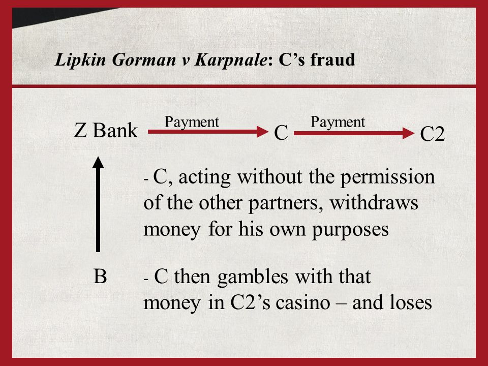 Lipkin Gorman v Karpnale: C's fraud Z Bank B - C, acting without the permission of the other partners, withdraws money for his own purposes C Payment C2 - C then gambles with that money in C2's casino – and loses Payment