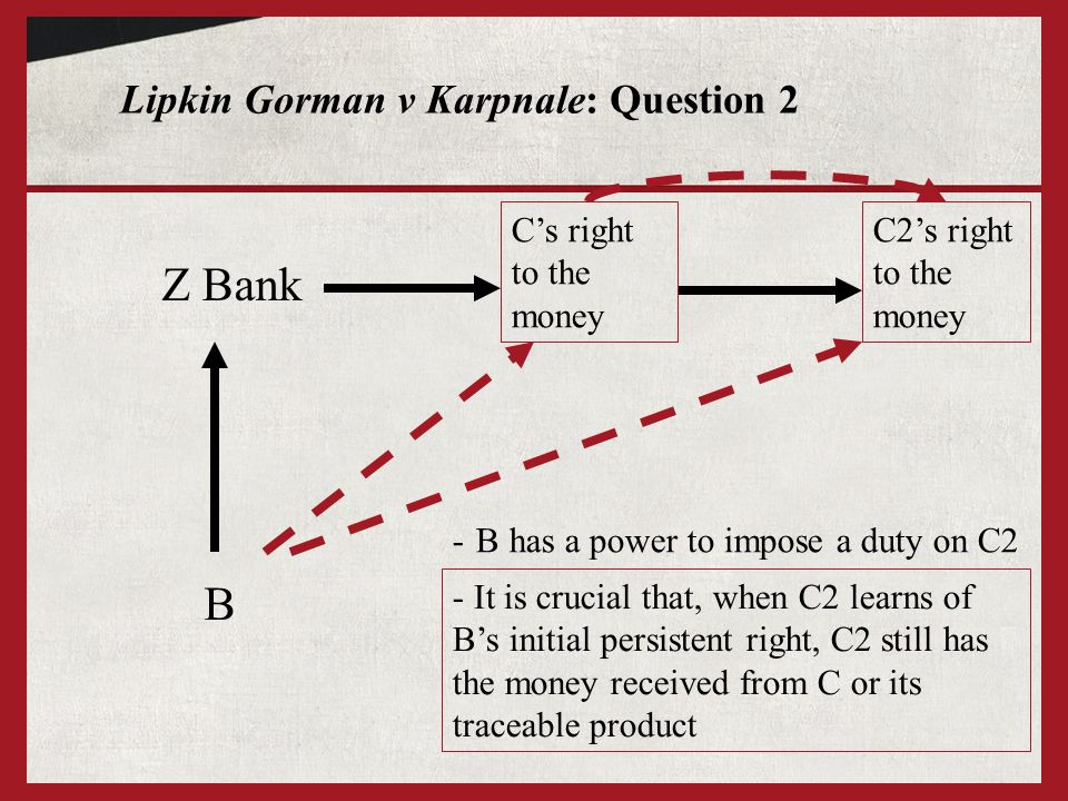 Lipkin Gorman v Karpnale: Question 2 Z Bank B C2's right to the money - B has a power to impose a duty on C2 - It is crucial that, when C2 learns of B's initial persistent right, C2 still has the money received from C or its traceable product C's right to the money
