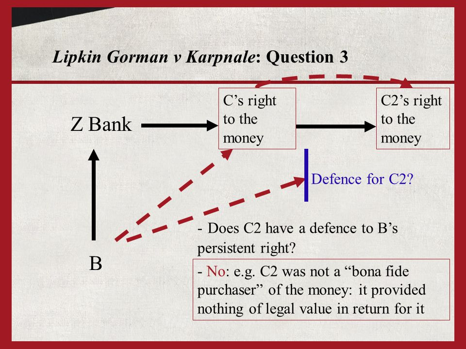 Lipkin Gorman v Karpnale: Question 3 Z Bank B C2's right to the money - Does C2 have a defence to B's persistent right.