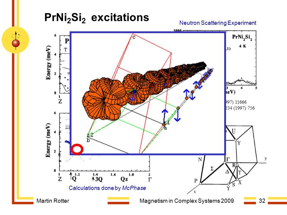 Martin RotterMagnetism in Complex Systems 200932 PrNi 2 Si 2 excitations Blanco et al. PRB 56 (1997) 11666 Blanco et al. Physica B 234 (1997) 756 Neut