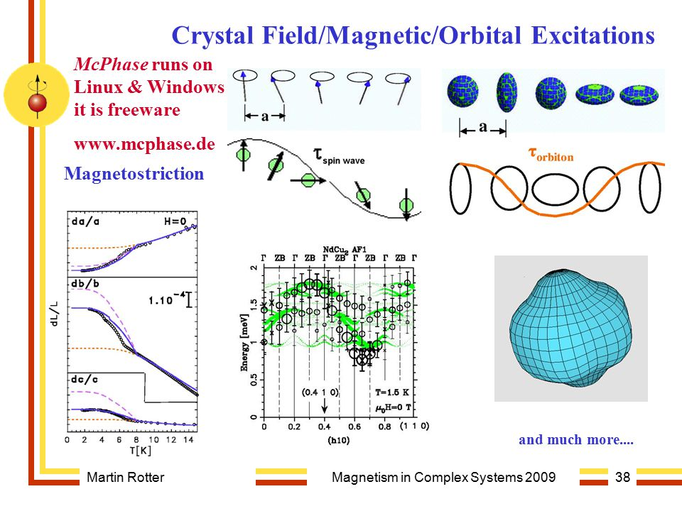 Martin RotterMagnetism in Complex Systems 200938 and much more.... Magnetostriction Crystal Field/Magnetic/Orbital Excitations McPhase runs on Linux &