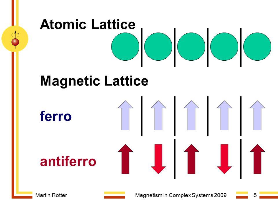 Martin RotterMagnetism in Complex Systems 20095 Atomic Lattice Magnetic Lattice ferro antiferro