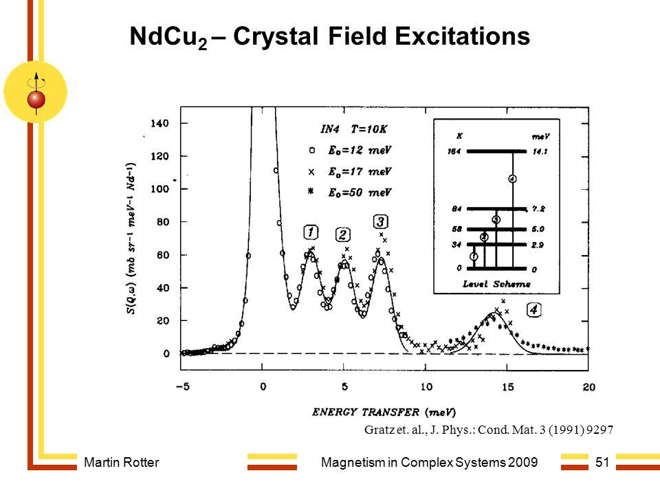 Martin RotterMagnetism in Complex Systems 200951 NdCu 2 – Crystal Field Excitations orthorhombic, T N =6.5 K, Nd 3+ : J=9/2, Kramers-ion Gratz et. al.