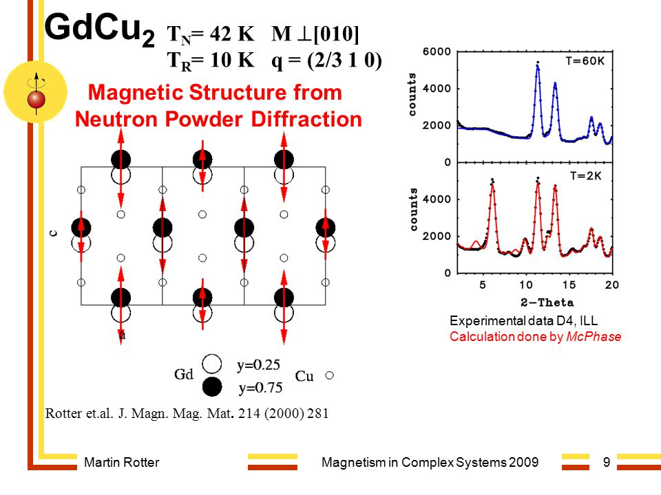 Martin RotterMagnetism in Complex Systems 200920 nuclear structure factor has to be known with high accuracy only for centrosymmetric structure (no phase problem) spin density measurements are made in external magnetic field, comparison to results of ab initio model calculations desirable .