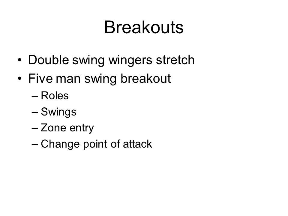 Breakouts Double swing wingers stretch Five man swing breakout –Roles –Swings –Zone entry –Change point of attack