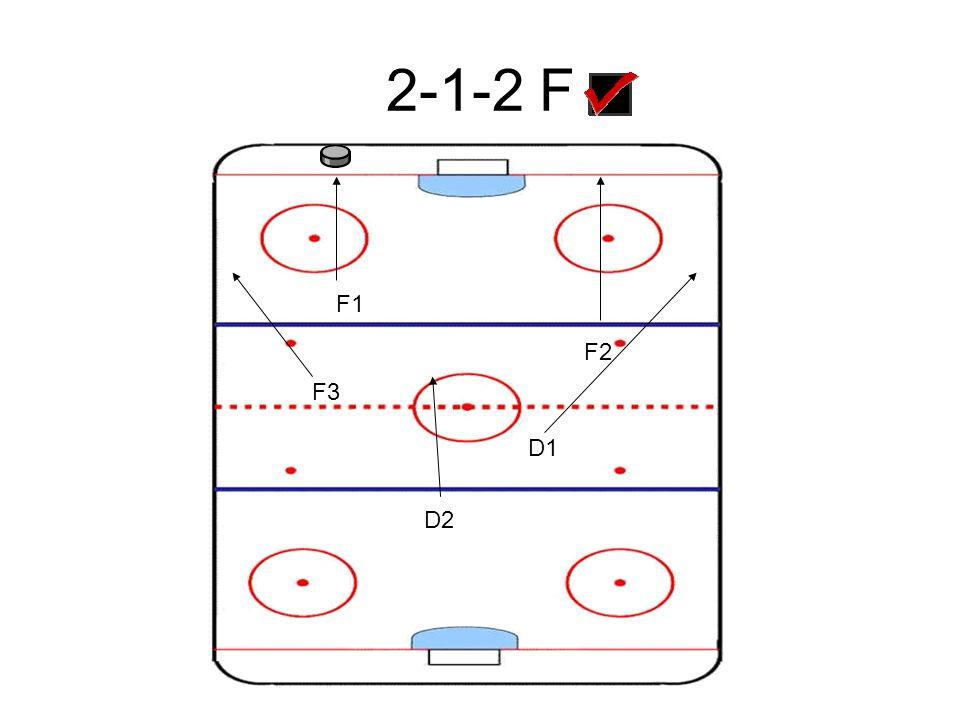 2-1-2 F F1 F2 F3 D1 D2