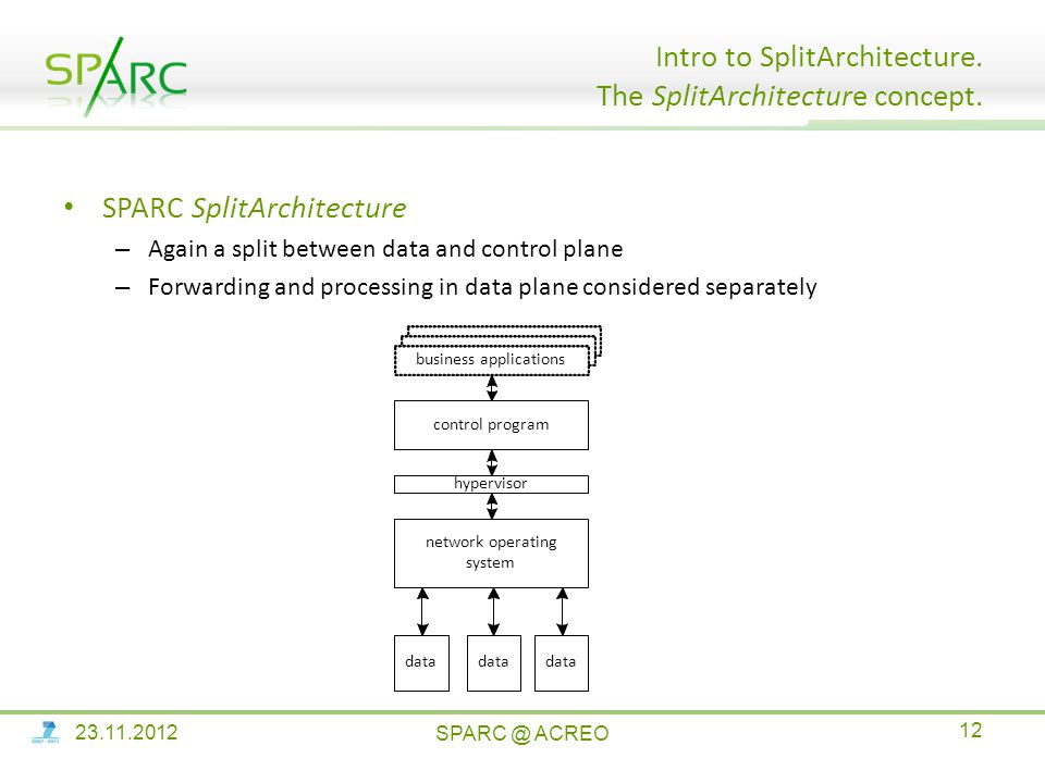 SPARC SplitArchitecture – Again a split between data and control plane – Forwarding and processing in data plane considered separately Intro to SplitArchitecture.