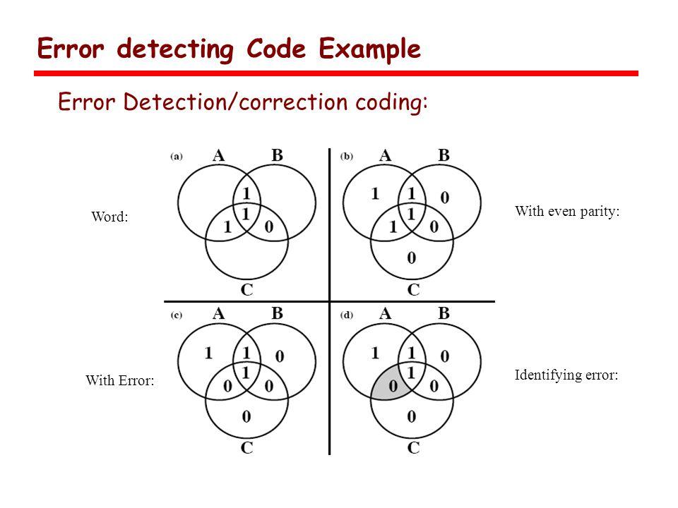 Error detecting Code Example Error Detection/correction coding: Word: With even parity: With Error: Identifying error: