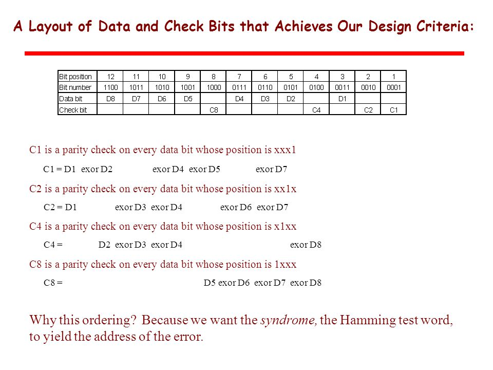 Answer One example is the set of five data entries with keys 17, 18, 13, 15, and 25.