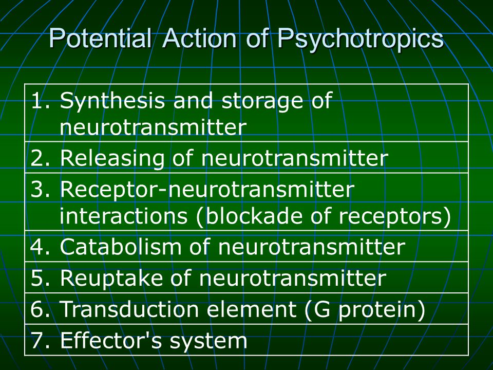 Potential Action of Psychotropics 1. Synthesis and storage of neurotransmitter 2.