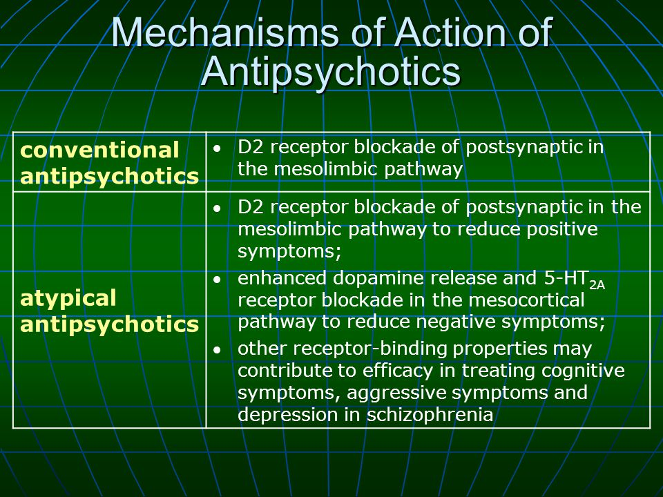 Mechanisms of Action of Antipsychotics conventional antipsychotics D2 receptor blockade of postsynaptic in the mesolimbic pathway atypical antipsychotics D2 receptor blockade of postsynaptic in the mesolimbic pathway to reduce positive symptoms; enhanced dopamine release and 5-HT 2A receptor blockade in the mesocortical pathway to reduce negative symptoms; other receptor-binding properties may contribute to efficacy in treating cognitive symptoms, aggressive symptoms and depression in schizophrenia