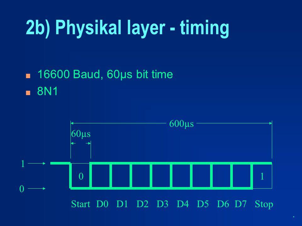 2b) Physikal layer - timing n 16600 Baud, 60µs bit time n 8N1 D0 1 0 Start 0 D1D2D3D4D5D6D7Stop 1 60µs 600µs.