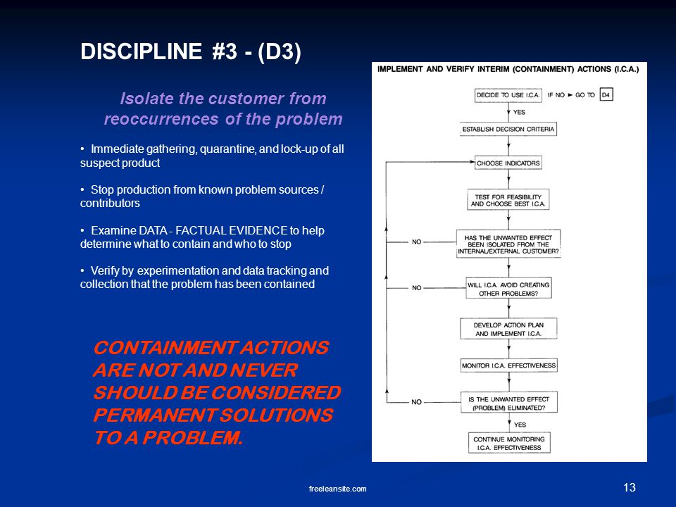 13 freeleansite.com DISCIPLINE #3 - (D3) Isolate the customer from reoccurrences of the problem Immediate gathering, quarantine, and lock-up of all suspect product Stop production from known problem sources / contributors Examine DATA - FACTUAL EVIDENCE to help determine what to contain and who to stop Verify by experimentation and data tracking and collection that the problem has been contained CONTAINMENT ACTIONS ARE NOT AND NEVER SHOULD BE CONSIDERED PERMANENT SOLUTIONS TO A PROBLEM.