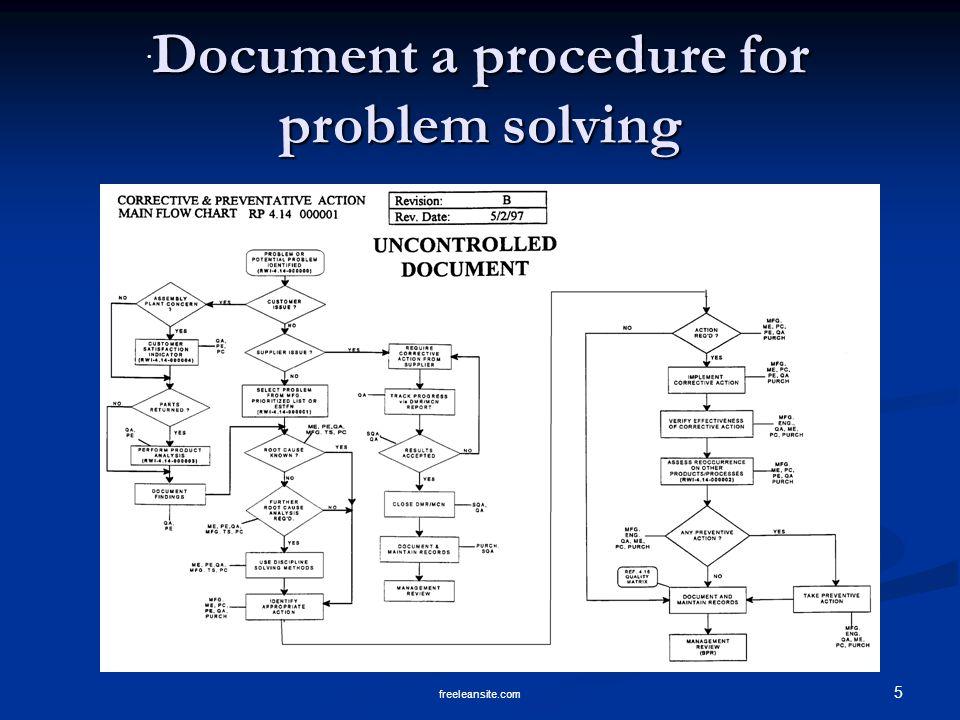 5 freeleansite.com. Document a procedure for problem solving