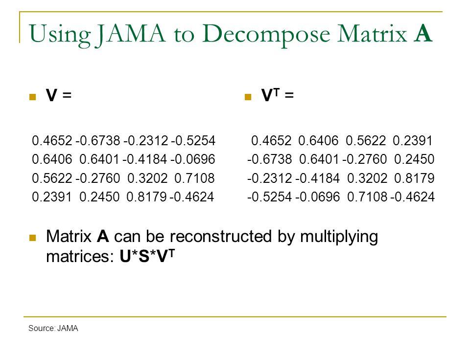 Using JAMA to Decompose Matrix A V = 0.4652 -0.6738 -0.2312 -0.5254 0.6406 0.6401 -0.4184 -0.0696 0.5622 -0.2760 0.3202 0.7108 0.2391 0.2450 0.8179 -0