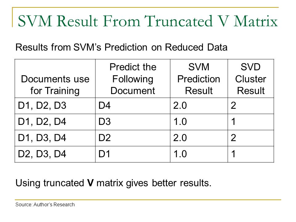 SVM Result From Truncated V Matrix Results from SVM's Prediction on Reduced Data Documents use for Training Predict the Following Document SVM Predict