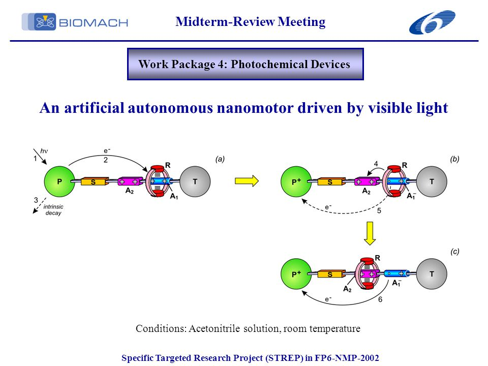 Midterm-Review Meeting Specific Targeted Research Project (STREP) in FP6-NMP-2002 Work Package 4: Photochemical Devices An artificial autonomous nanomotor driven by visible light Conditions: Acetonitrile solution, room temperature