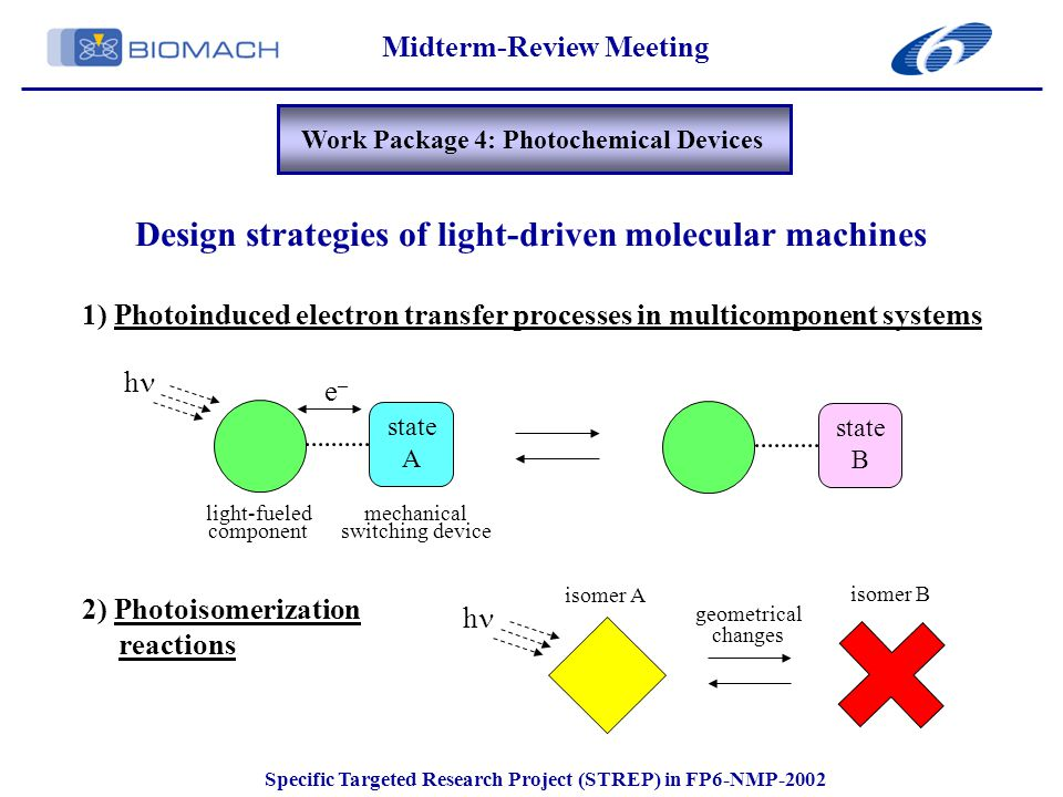 Midterm-Review Meeting Specific Targeted Research Project (STREP) in FP6-NMP-2002 Work Package 4: Photochemical Devices Design strategies of light-driven molecular machines 1) Photoinduced electron transfer processes in multicomponent systems h e–e– state A light-fueled component mechanical switching device state B 2) Photoisomerization reactions h isomer A isomer B geometrical changes