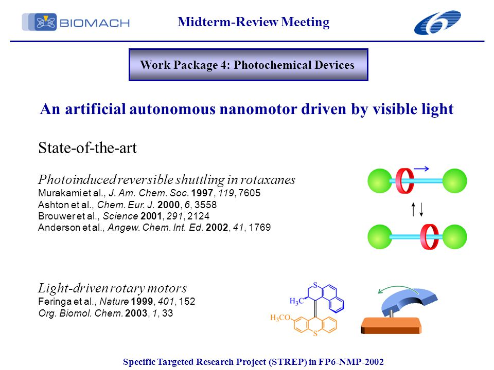 Midterm-Review Meeting Specific Targeted Research Project (STREP) in FP6-NMP-2002 Work Package 4: Photochemical Devices An artificial autonomous nanomotor driven by visible light State-of-the-art Photoinduced reversible shuttling in rotaxanes Murakami et al., J.