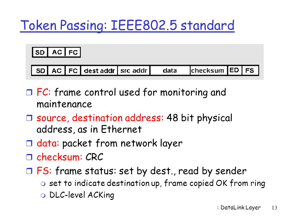 : DataLink Layer13 Token Passing: IEEE802.5 standard r FC: frame control used for monitoring and maintenance r source, destination address: 48 bit physical address, as in Ethernet r data: packet from network layer r checksum: CRC r FS: frame status: set by dest., read by sender m set to indicate destination up, frame copied OK from ring m DLC-level ACKing