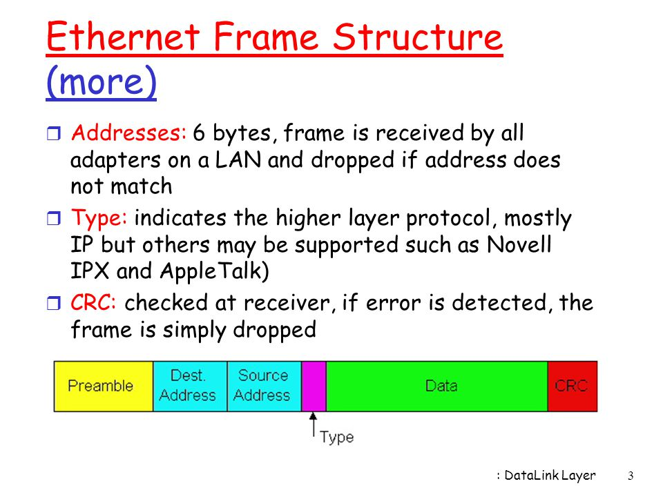 : DataLink Layer3 Ethernet Frame Structure (more) r Addresses: 6 bytes, frame is received by all adapters on a LAN and dropped if address does not mat