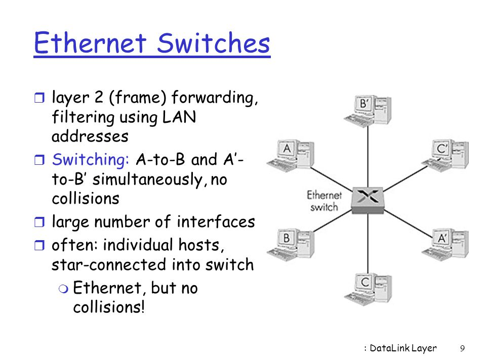 : DataLink Layer9 Ethernet Switches r layer 2 (frame) forwarding, filtering using LAN addresses r Switching: A-to-B and A'- to-B' simultaneously, no c