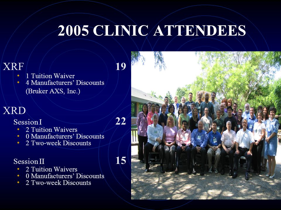 2005 CLINIC ATTENDEES XRF 19 1 Tuition Waiver 4 Manufacturers' Discounts (Bruker AXS, Inc.) XRD Session I 22 2 Tuition Waivers 0 Manufacturers' Discounts 2 Two-week Discounts Session II 15 2 Tuition Waivers 0 Manufacturers' Discounts 2 Two-week Discounts