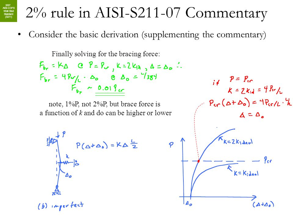 2% rule in AISI-S211-07 Commentary Consider the basic derivation (supplementing the commentary) 2007 AISI-COFS Wall Stud Standard (S211) Finally solving for the bracing force: note, 1%P, not 2%P, but brace force is a function of k and do can be higher or lower