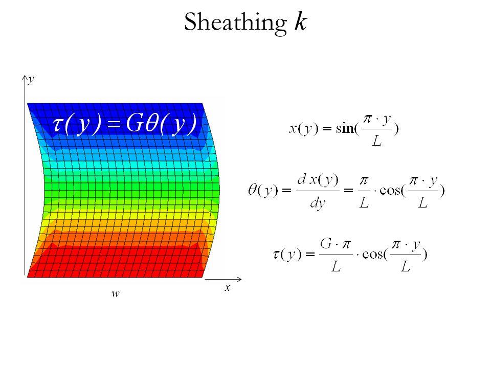 Sheathing k w x y