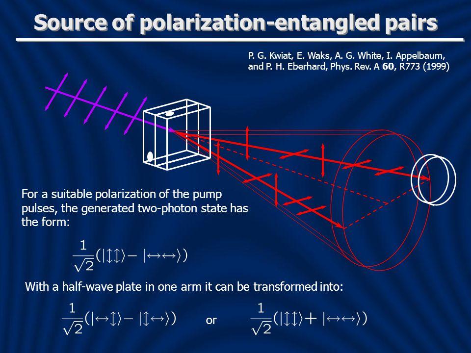 Source of polarization-entangled pairs P.G. Kwiat, E.