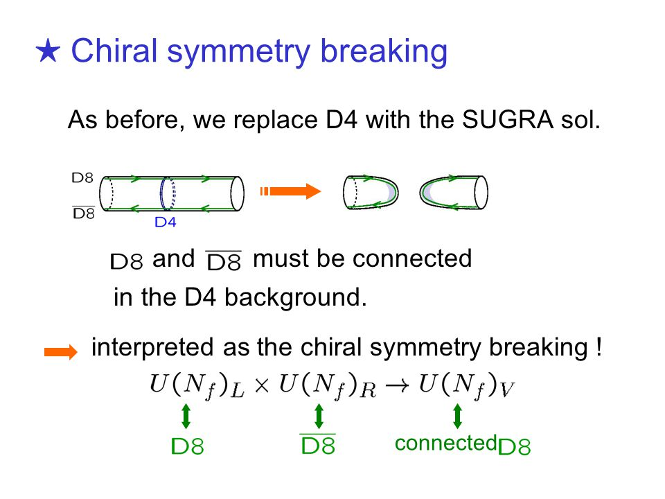 ★ Chiral symmetry breaking and must be connected in the D4 background. As before, we replace D4 with the SUGRA sol. interpreted as the chiral symmetry