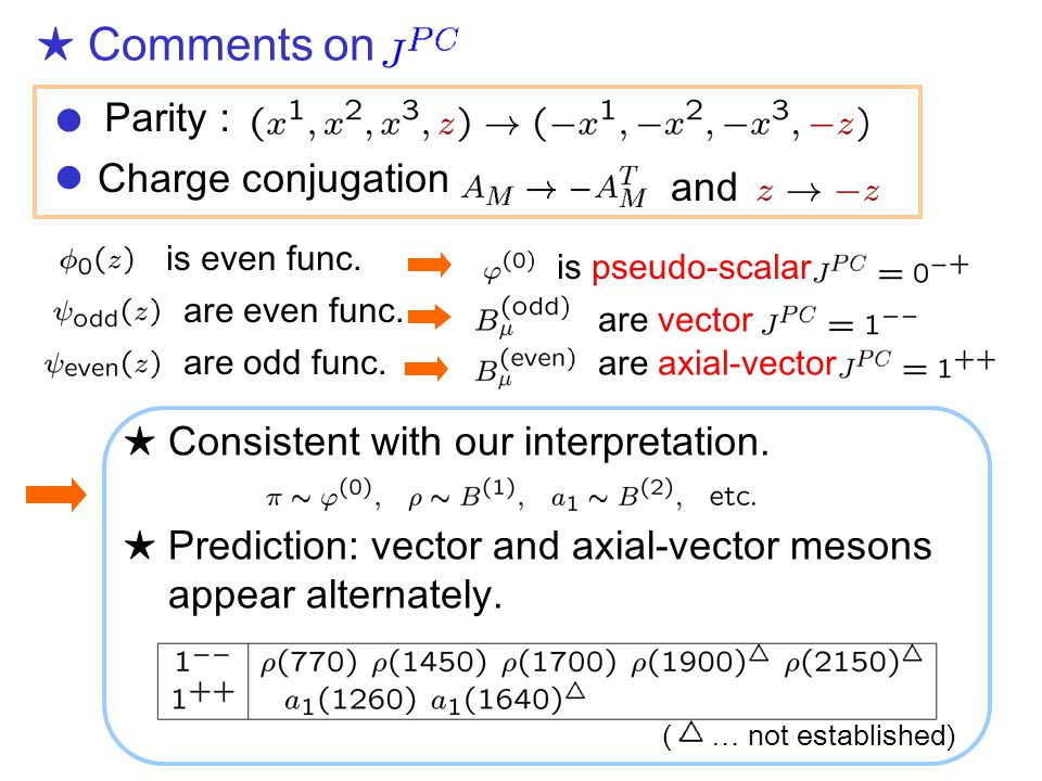 ★ Comments on is even func. are even func. are vector are odd func. are axial-vector is pseudo-scalar Charge conjugation : and Parity : ★ Consistent w