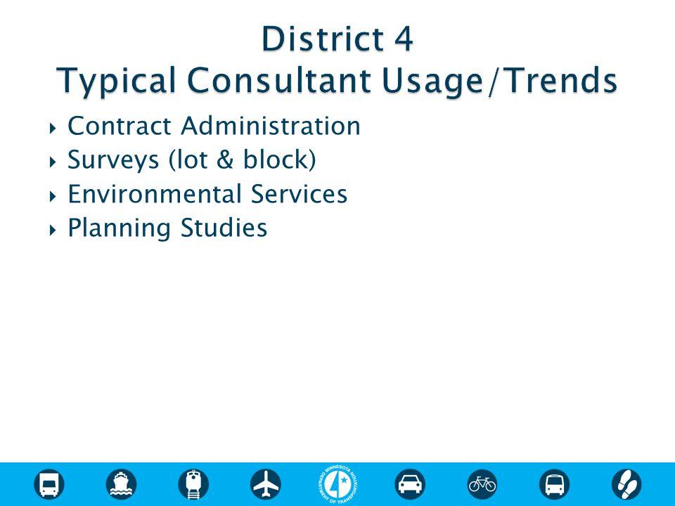  Contract Administration  Surveys (lot & block)  Environmental Services  Planning Studies