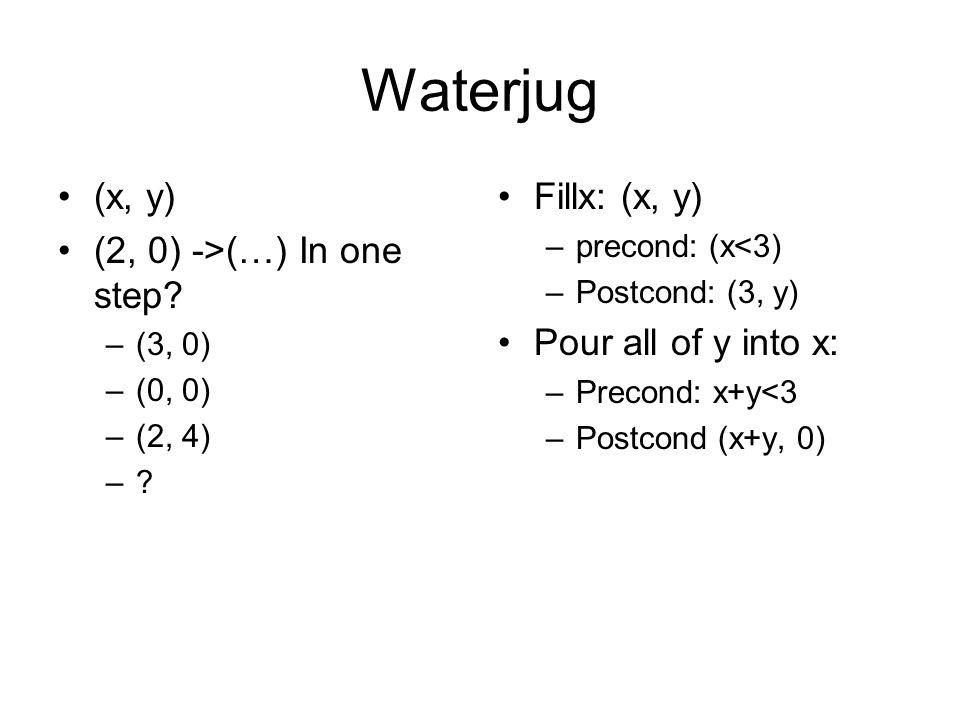 Waterjug (x, y) (2, 0) ->(…) In one step. –(3, 0) –(0, 0) –(2, 4) –.