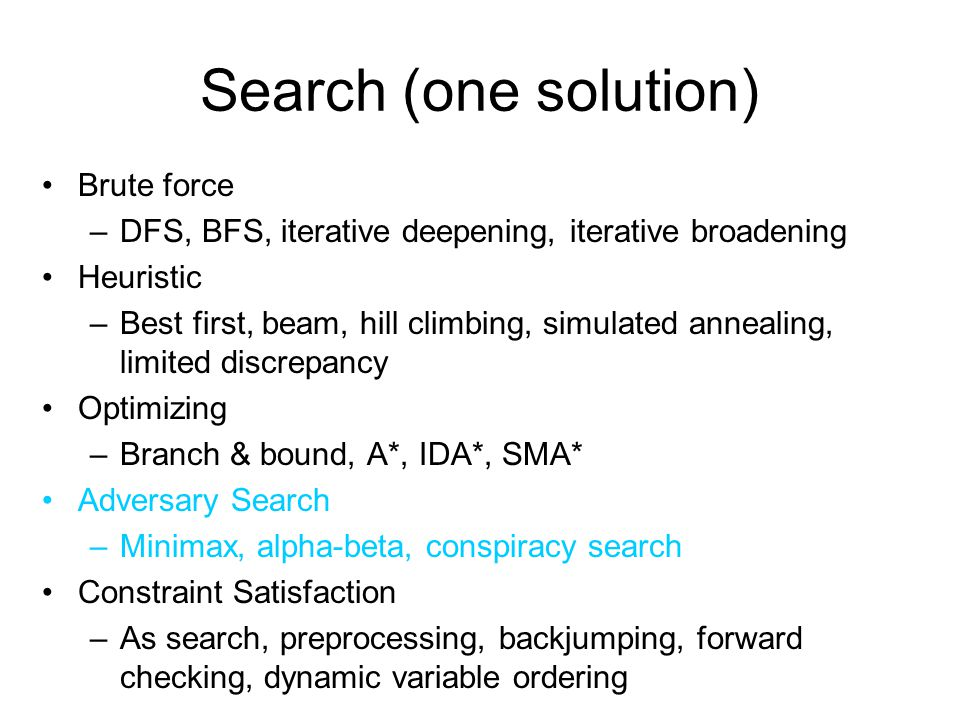 Search (one solution) Brute force –DFS, BFS, iterative deepening, iterative broadening Heuristic –Best first, beam, hill climbing, simulated annealing, limited discrepancy Optimizing –Branch & bound, A*, IDA*, SMA* Adversary Search –Minimax, alpha-beta, conspiracy search Constraint Satisfaction –As search, preprocessing, backjumping, forward checking, dynamic variable ordering